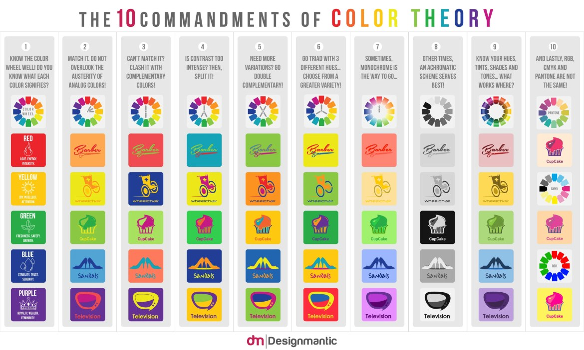 [INFOGRAPHIC]: The 10 Commandments of Color Theory