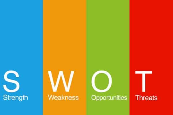 SWOT Analysis Exploring Innovation and Creativity within Organizations