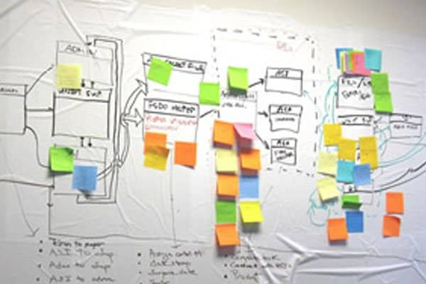 Using Value Stream Maps to Improve User Experience