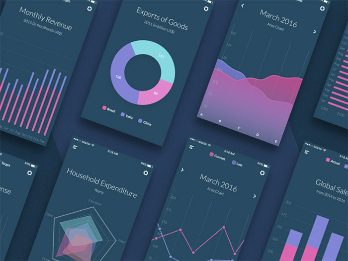 Mobile UI Design Inspiration Charts And Graphs