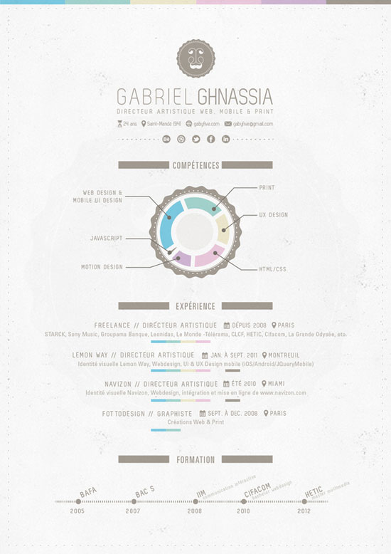 Graphic Design Resume Best Practices and 51 Examples - ux design resume
