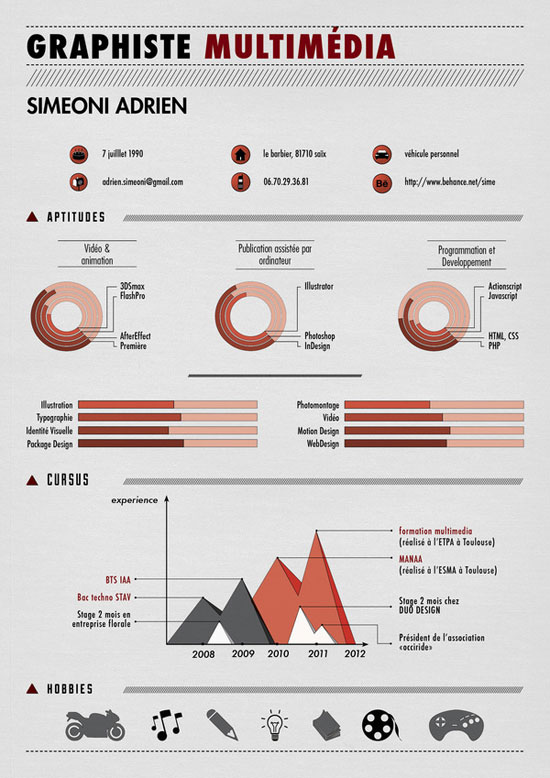 Graphic Design Resume Best Practices and 51 Examples - best designer resumes