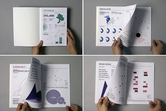 Editorial design definition, tips, and examples - property brochure