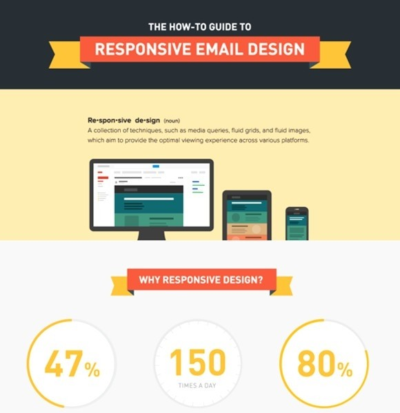 70 Best HTML Email Newsletter Templates