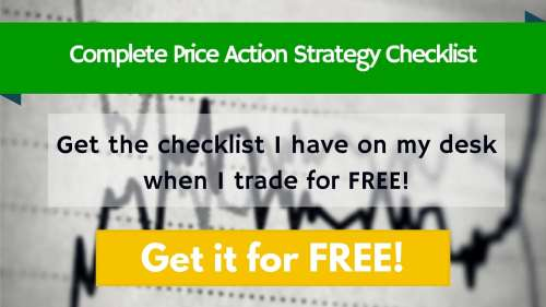 Complete Price Action Strategy Checklist