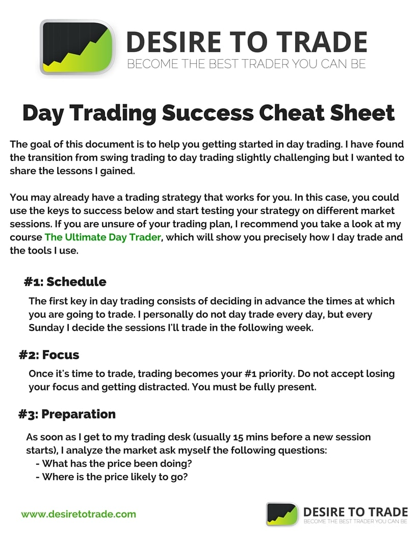 Forex correlation cheat sheet
