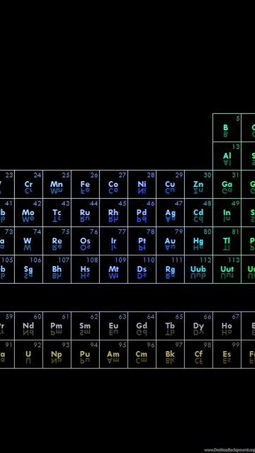 Iphone Wallpaper Chemistry Free Download 12 Chemistry Periodic Table Wallpapers For