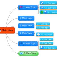 mindmap-layout-righttree