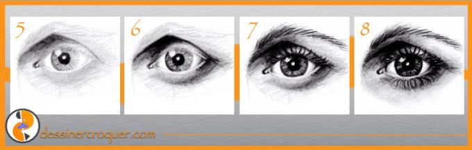 2-Dessin-Oeil-Etapes