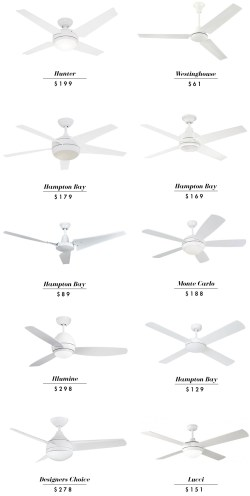 Small Of Big Ceiling Fans