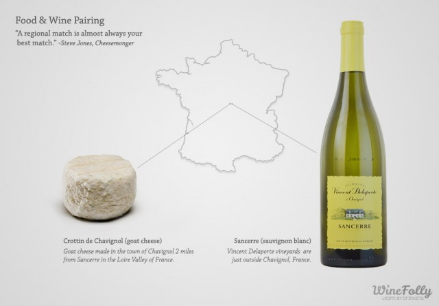 food-and-wine-pairing-regional-match-goat-cheese-sauvignon-blanc-640x446