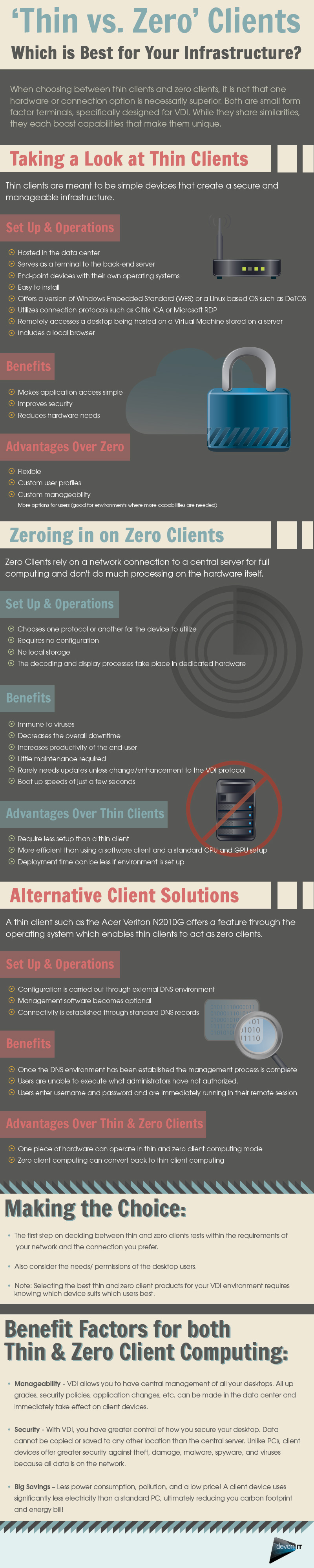 Thin Clients -vs- Zero Clients