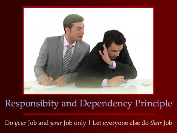 Responsibility And Dependency Principle
