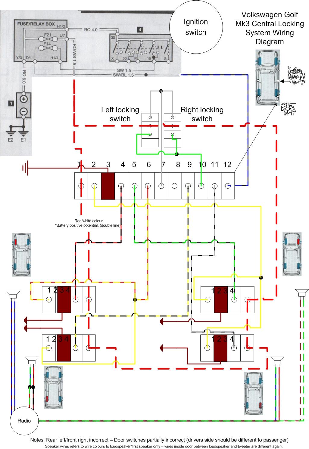fast lock central locking wiring diagram