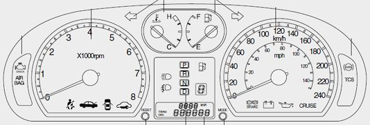 kia engine abs airbag dashboard lights how to switch them off