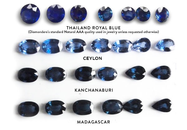 A Buyer\u0027s Guide to Sapphire Qualities Natural AAA vs AA vs A