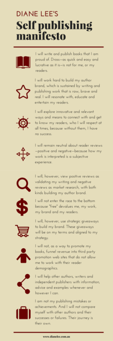 self publishing manifesto
