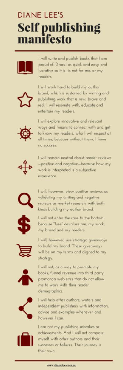 self publishing manifesto