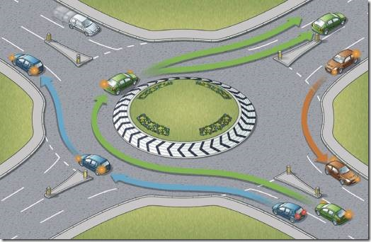 Highway Code roundabouts picture