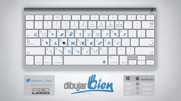 Los 23 atajos de teclado para Photoshop del Da Vinci 2.0