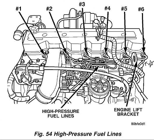 2005 dodge cummins engine wiring harness
