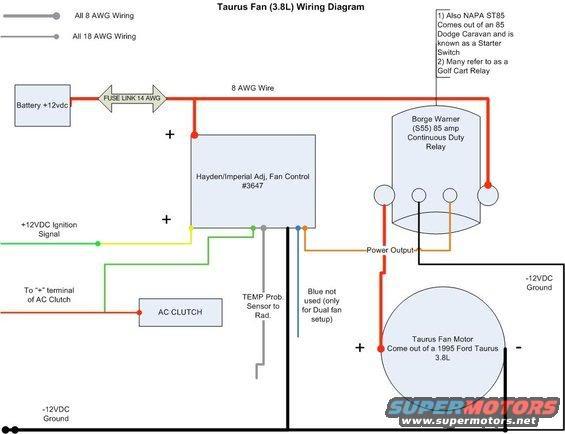 Starter Solenoid Wiring Diagram Cummins Wiring Schematic Diagram