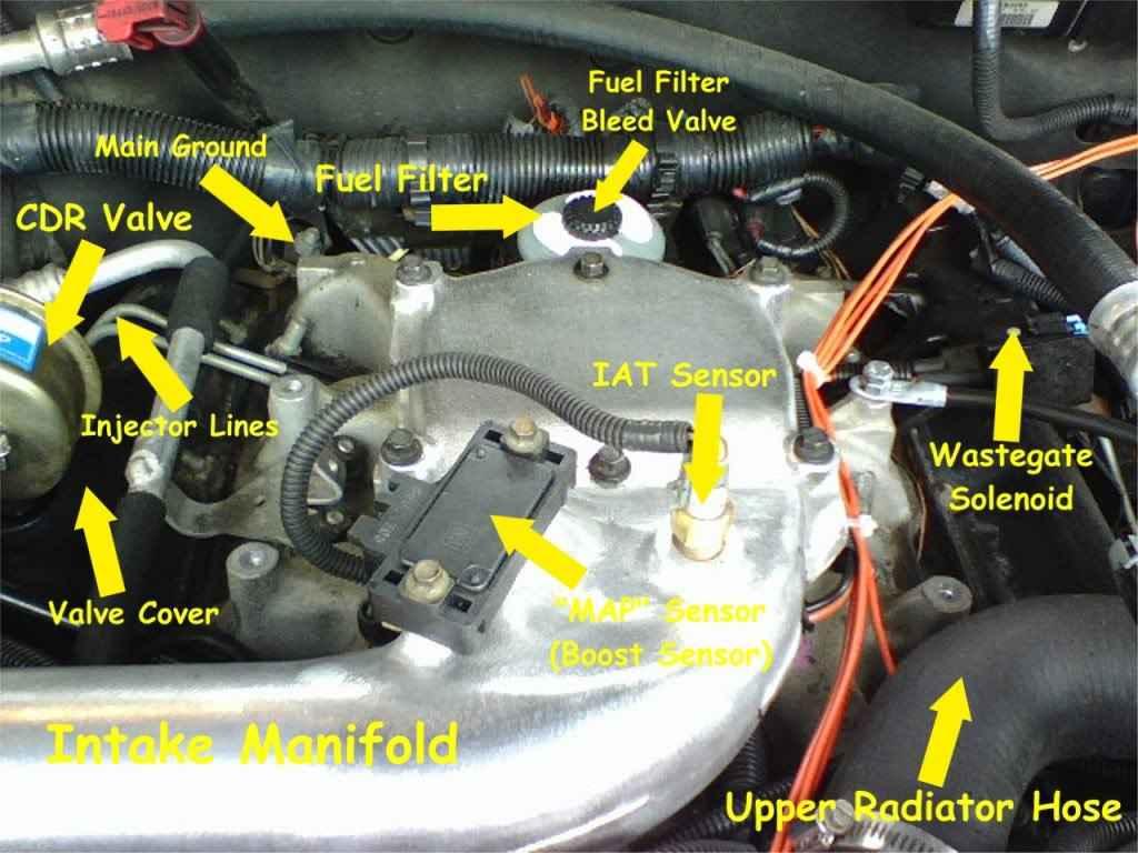 6 5 turbo diesel wiring harness
