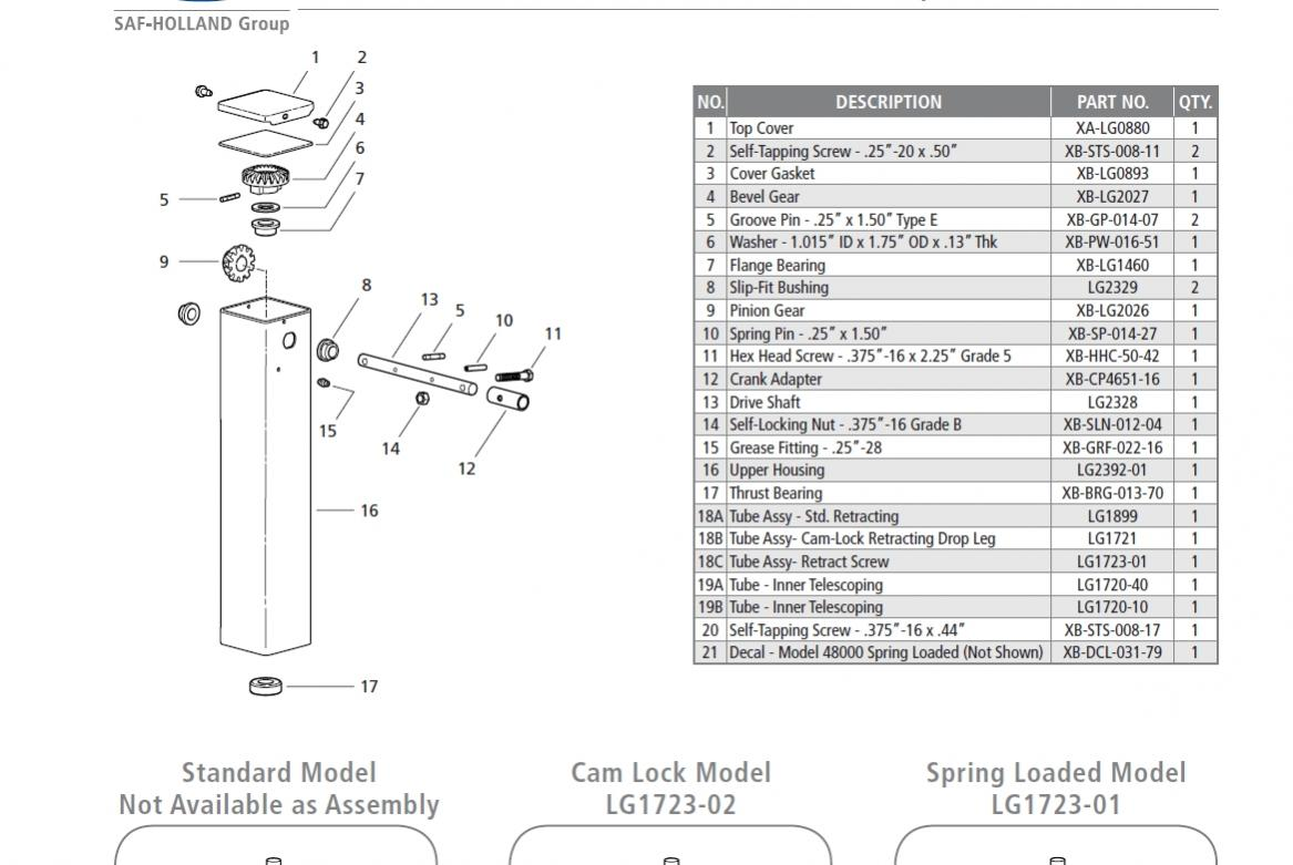 heres a clearer look at what the diagram looks like