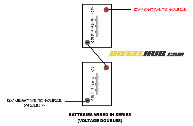 wiring two 6v batteries in series