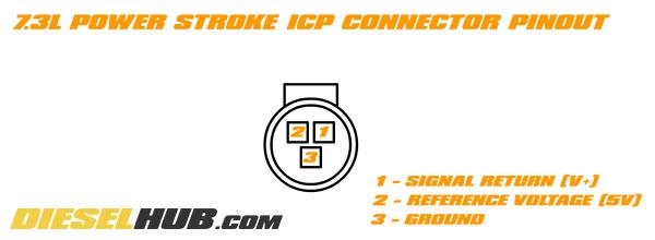73L Power Stroke ICP Resistor Mods 10k  56K Mod Explained