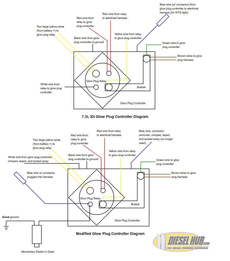 1996 Ford F 250 7 3l Starting System Wiring Wiring Diagram