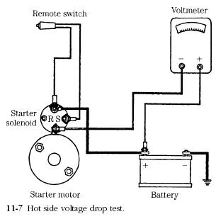 acceptable starter motor wiring with mag switch seaboard marine