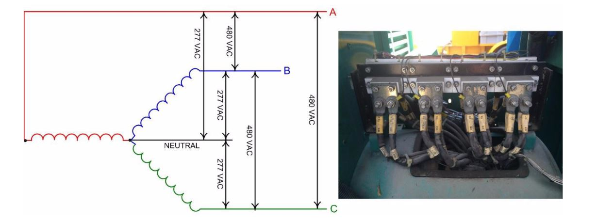 Generator Voltage Changes 277/480 3-Phase 120/240 VAC 3-Phase
