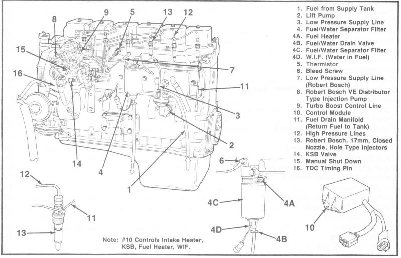 Dodge Fuel Pressure Diagram Wiring Diagram
