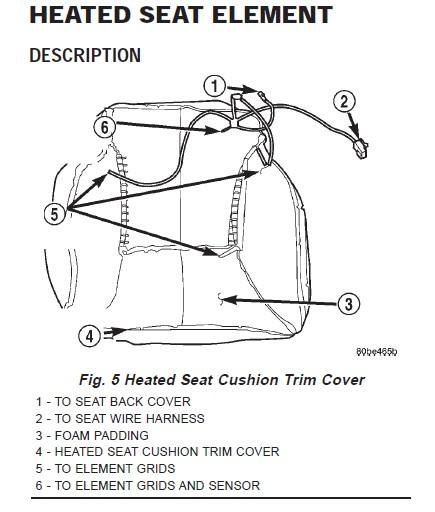 Heated seat - Dodge Diesel - Diesel Truck Resource Forums