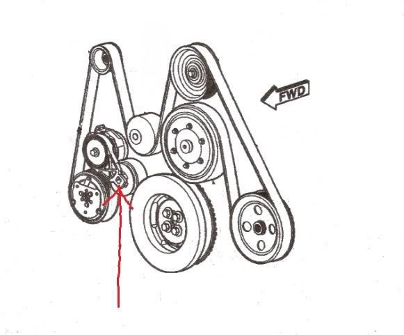 Serp belt change ? - Dodge Diesel - Diesel Truck Resource Forums