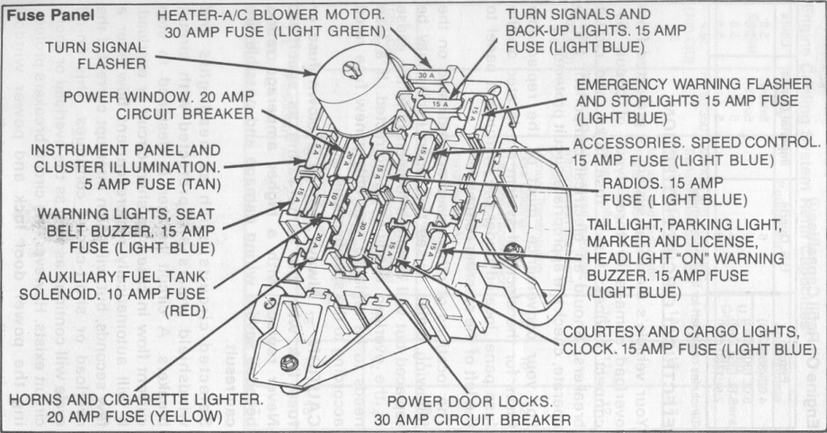 1985 F150 Fuse Box Diagram Wiring Diagram