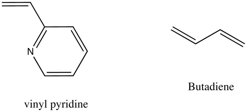 Difference Between Polymer and Monomer l Polymer vs Monomer