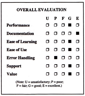 Difference Between Analysis and Evaluation Analysis vs Evaluation