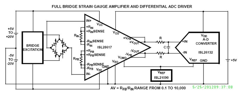 an instrumentation amplifier is a differential amplifier optimized for