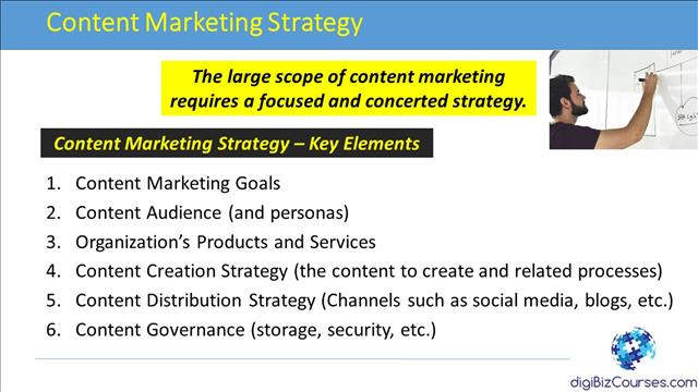 How to Plan and Execute an Effective Content Marketing Strategy