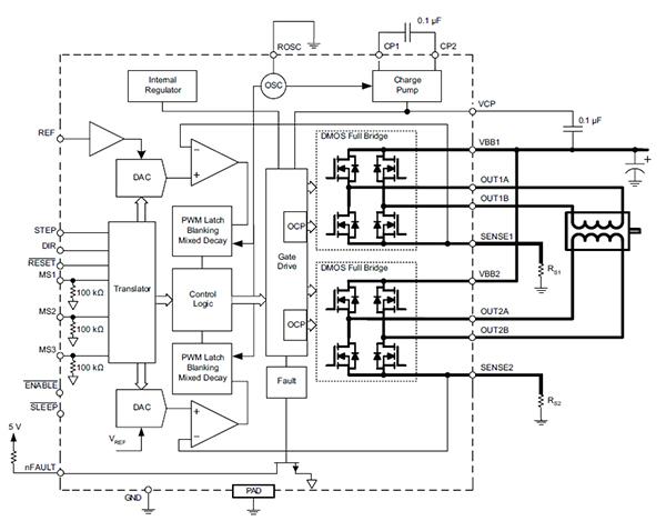 security camera 4 pin diagram