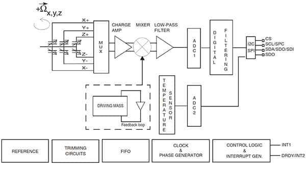 3 axis accelerometer using pic16f887