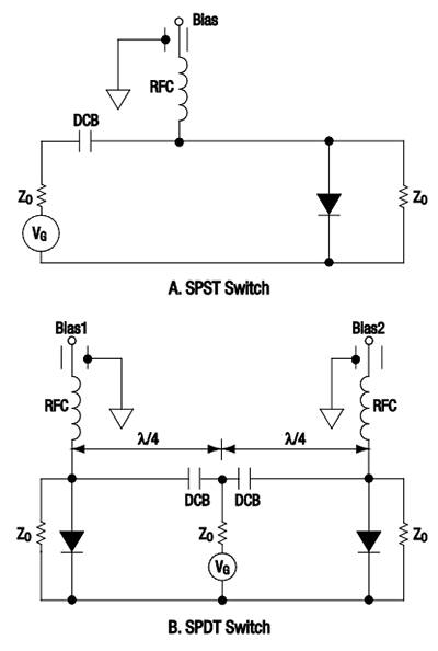rf switch with pin diode