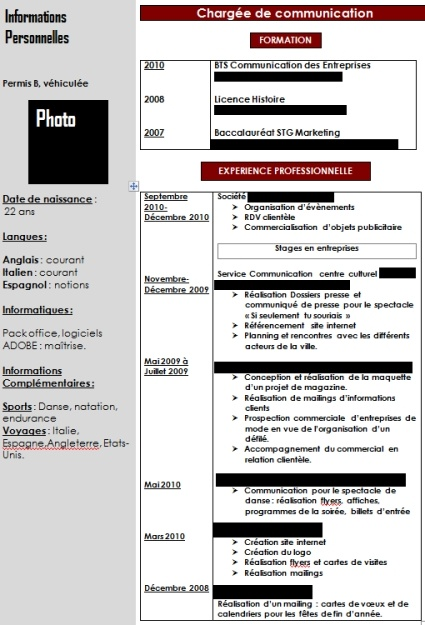 exemple points faibles cv