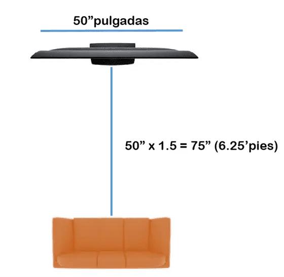Como determinar que tama o de televisor es el id neo - Tamano televisor distancia ...