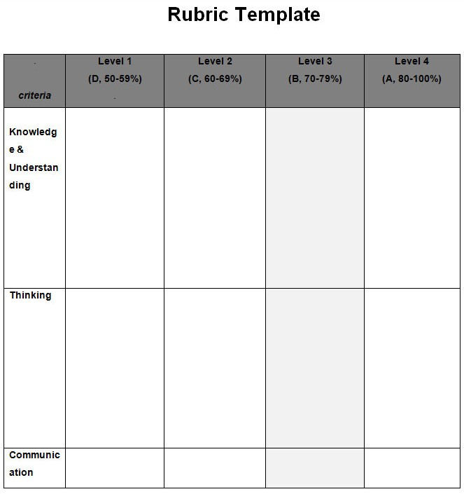 Free Printable Rubric Template - One Platform For Digital Solutions