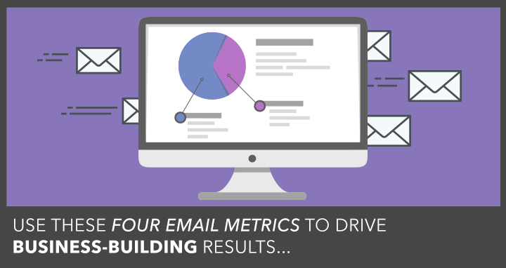 Email Marketing Metrics Track and Leverage the 4 Metrics That Matter