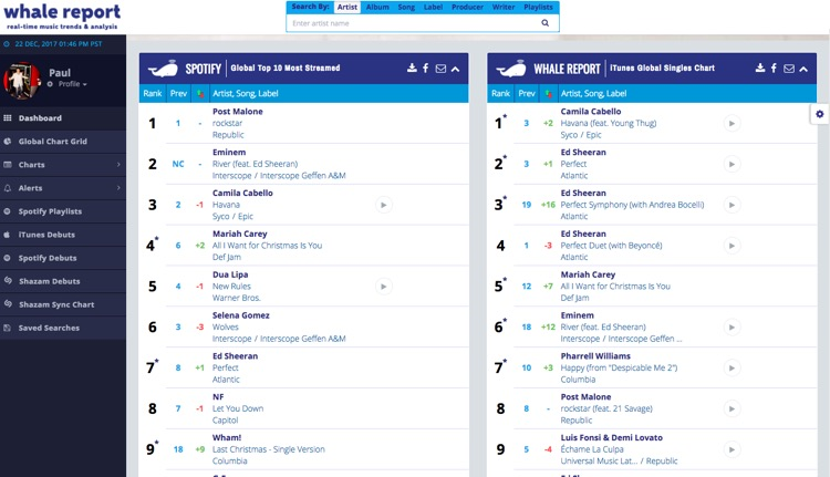 The Whale Report Gives You Every Music Chart That Matters - music chart