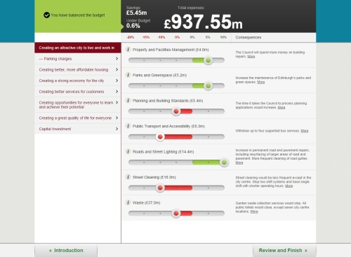 Digital Sentinel Have your say Online City budget planner tool